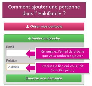 hakifamily explications