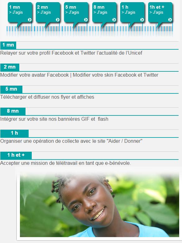 UNICEF e-bénévolat