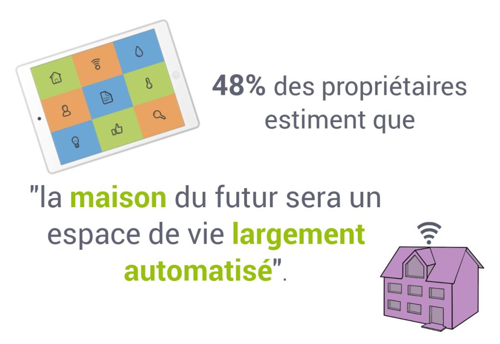 La maison du futur sera automatisée