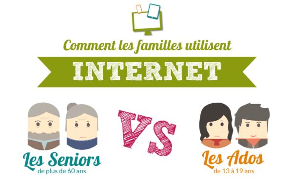 infographie internet famille ados seniors
