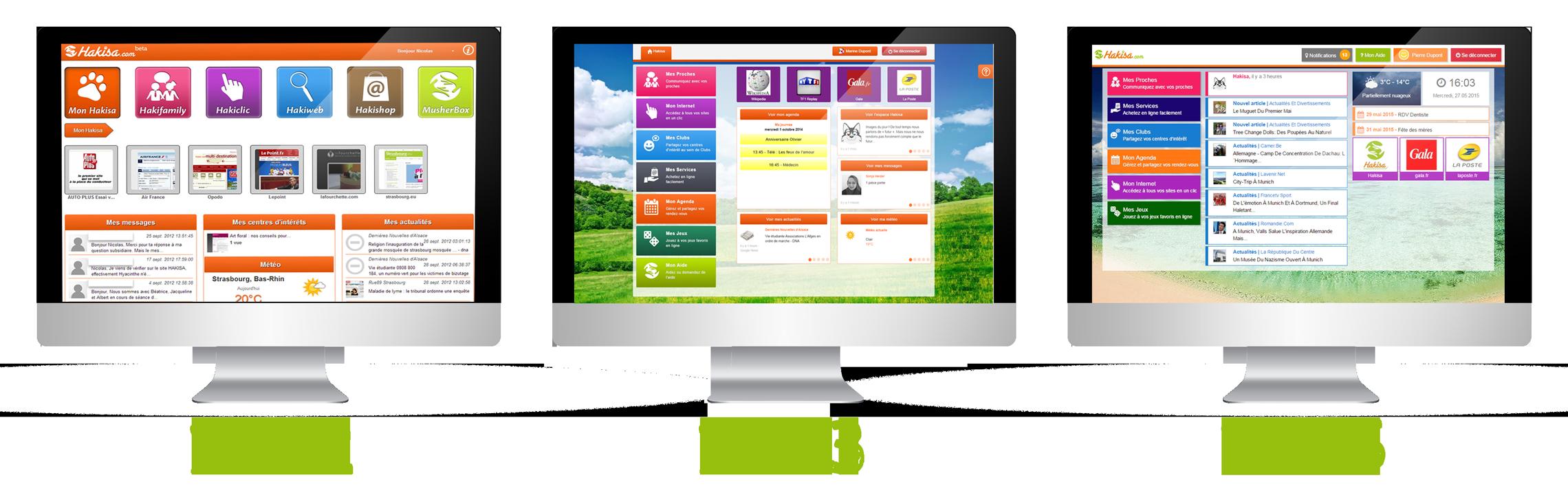 Le hub social et son évolution : 2012, 2013, 2015